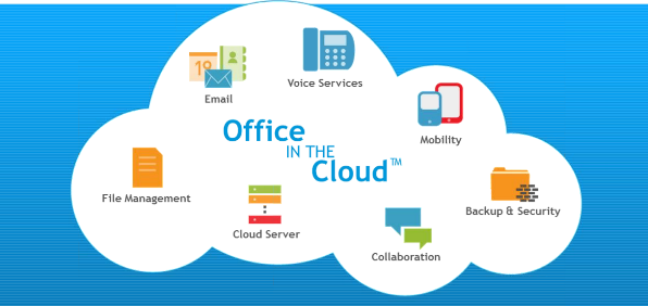 Office in Cloud